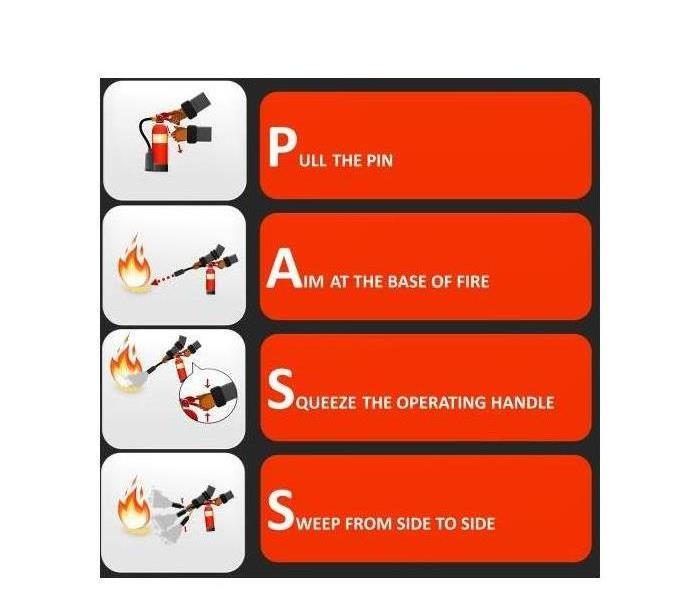 A graphic explaining the P A S S fire extinguisher technique is shown